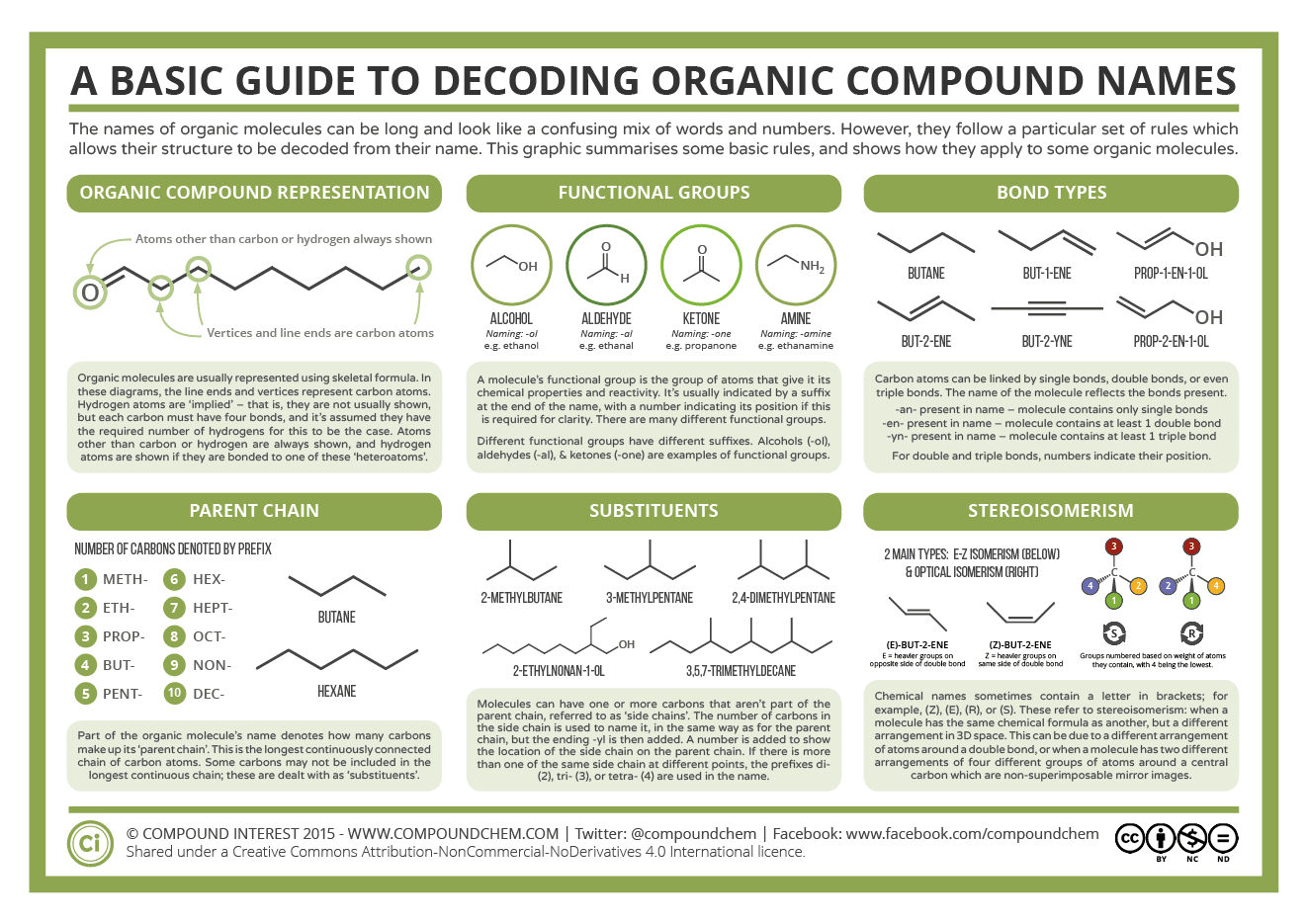 Chem 21 Organic Chemistry I Dr Peggy Kline Santa Monica College