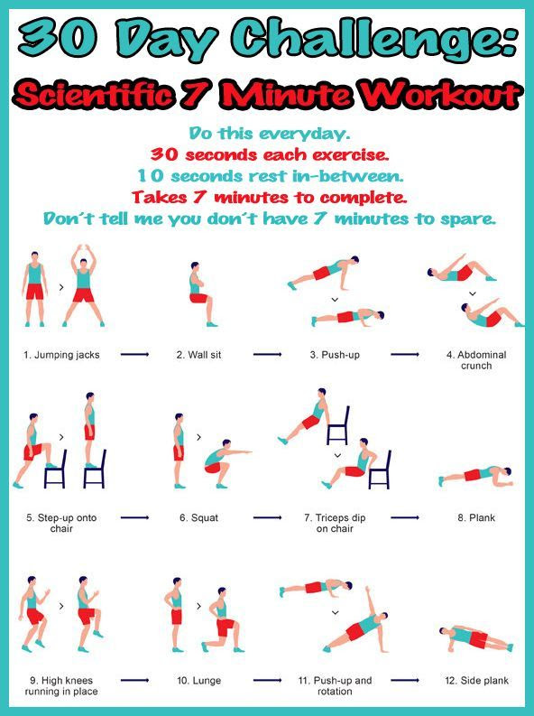 Google, 7 minute workout and 30 day on Pinterest