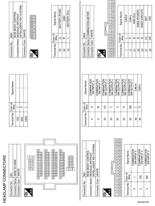 [DIAGRAM] 91 Nissan Sentra Wiring Diagram Picture FULL
