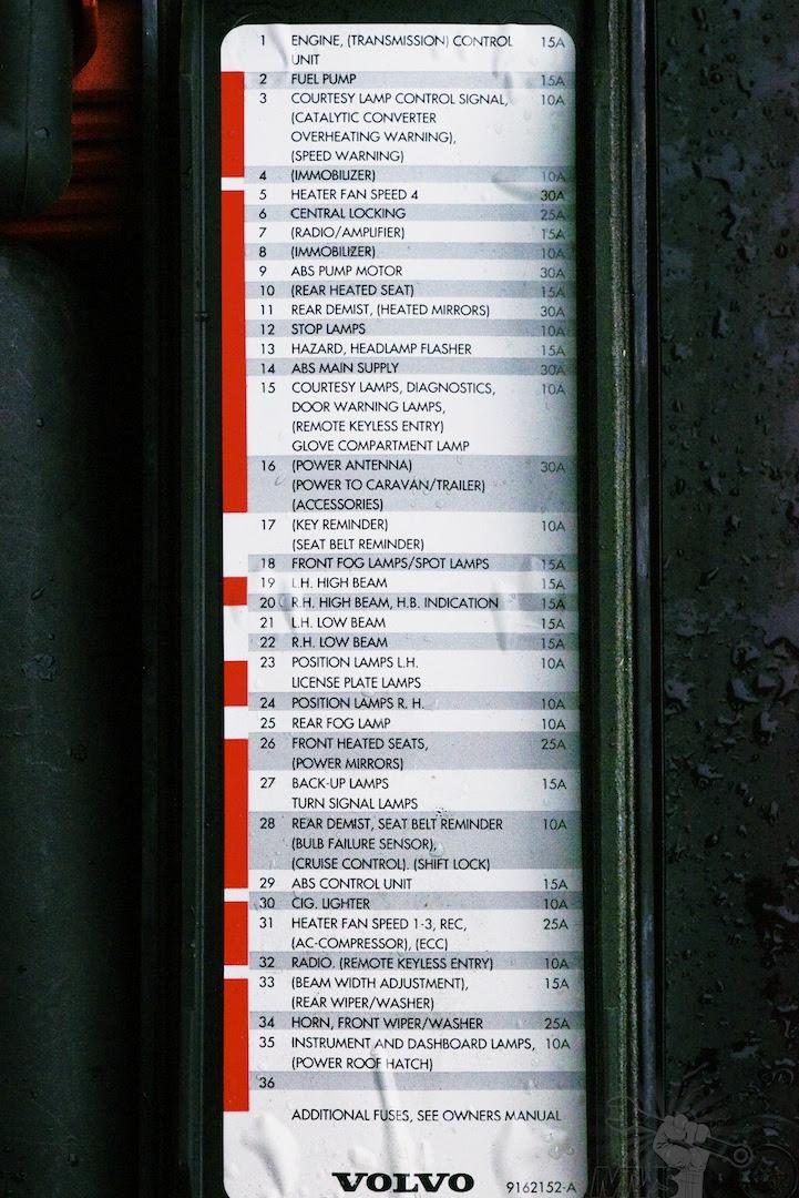 1998 Volvo S40 Fuse Box Location