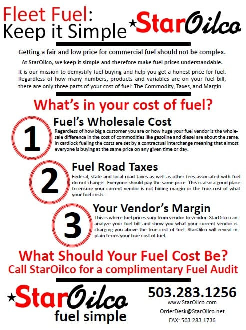 "What's in a ""Keep it Simple Fuel Audit"""