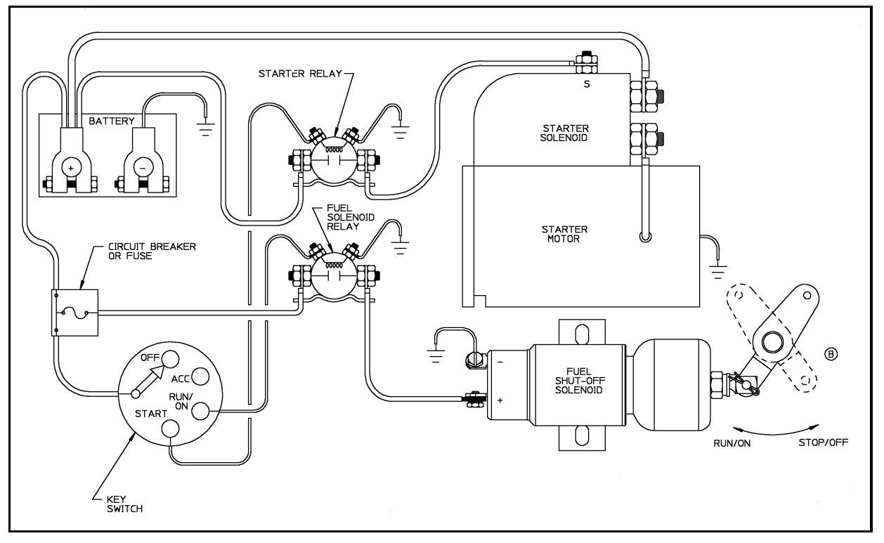 Diagram Trombetta Pull Solenoid Wiring Diagram Full Version Hd Quality Wiring Diagram Occur Monteinni It