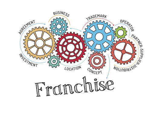 Do you know the brand value of your franchise?