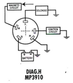 Wiring Diagram: 33 Indak Ignition Switch Diagram Wiring