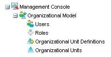image:management_console_navigator
