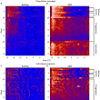 Detection of Successful and Unsuccessful Pregnancies in Mice within Hours of Pairing through Frequency Analysis of High Temporal Resolution Core Body Temperature Data