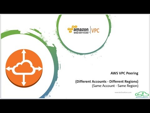 How to Enable AWS VPC Peering, AWS VPC Peering-Concepts, Limits, Demo, A...