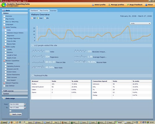 adobe air google analytics
