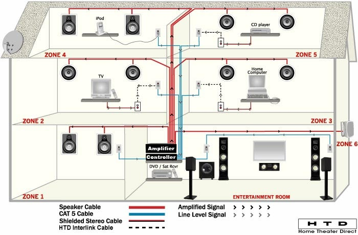 57 House Cat 5 Wiring Download
