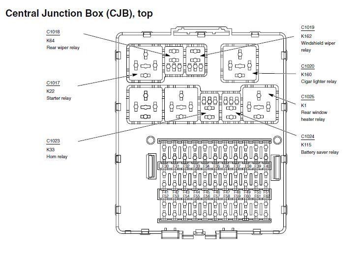 Ford Focu Wiring Diagram Mk1
