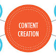 Using Content Creation To Grow Your Business
