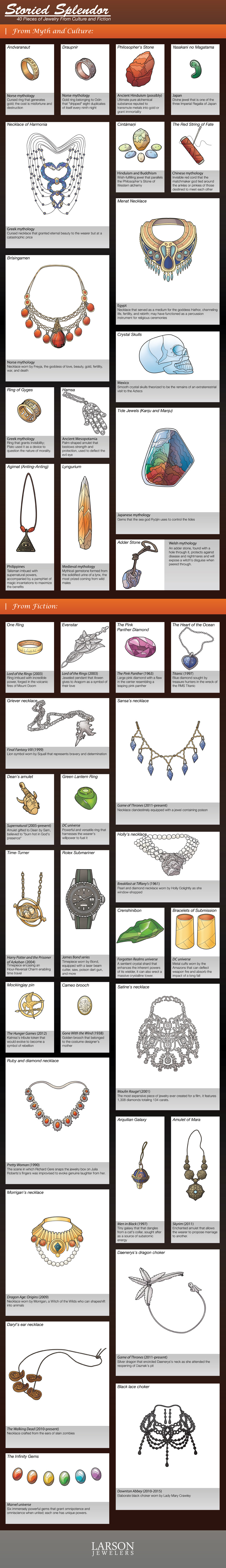 Jewelry and Gems From Culture and Fiction
