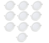 Best 4 Ceiling LED Light Panels in 2021 - Review