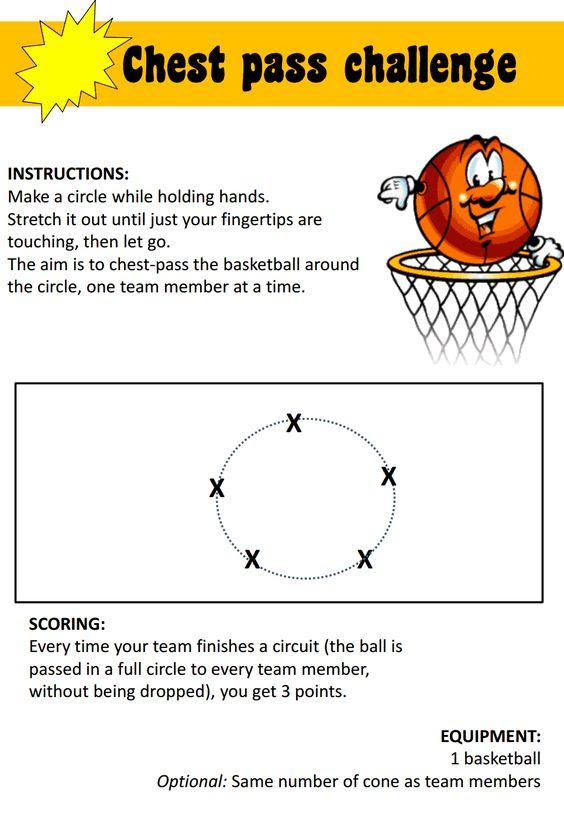 Basketball unit: chest pass | Physical Education | Pinterest | Fun ...