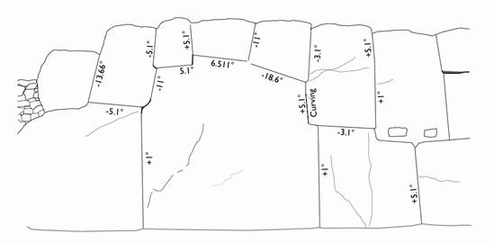 Valores astronómicos podrían hallarse en la disposición angular de las rocas que forman los muros de Sacsayhuamán. Imagen: Derek Cunningham.