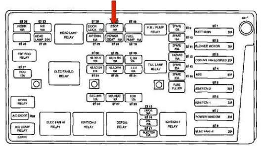 daewoo lanos fuse box diagram - wiring diagram book rung-link -  rung-link.prolocoisoletremiti.it  prolocoisoletremiti.it