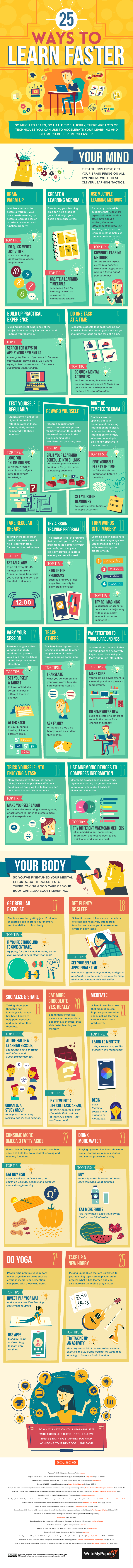 Learning To Learn Faster: The One Superpower Everyone Needs - infographic