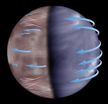 <p>Esquema de la superrotación atmosférica de Venus en las nubes superiores. Mientras que la superrotación es más uniforme en el lado diurno de Venus (imagen tomada por la nave Akatsuki, derecha), en la noche esta se vuelve más caótica e impredecible (imagen tomada por Venus Express, izquierda). / ESA-JAXA-UPV/EHU)</p>