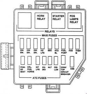 Ford Mustang (1994 - 1998) - fuse box diagram - Auto Genius