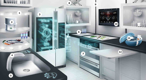 IKEA Dreams up the Year 2040's Kitchen Equipment