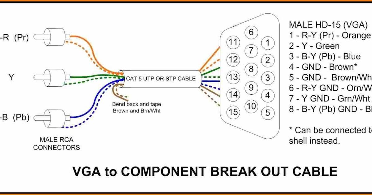 Hdmi To Av Converter Circuit Diagram