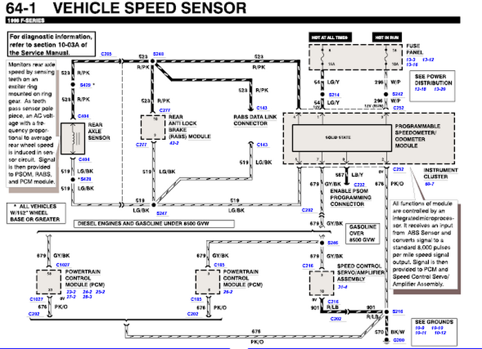 1996 ford f150: SPEED SENSOR..THE EMERGENCY BRAKE CABLES ...