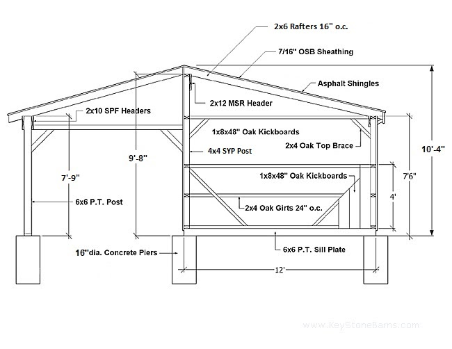 Easy to building a lean to shed for horses backyard sheds for Pole barn framing plans