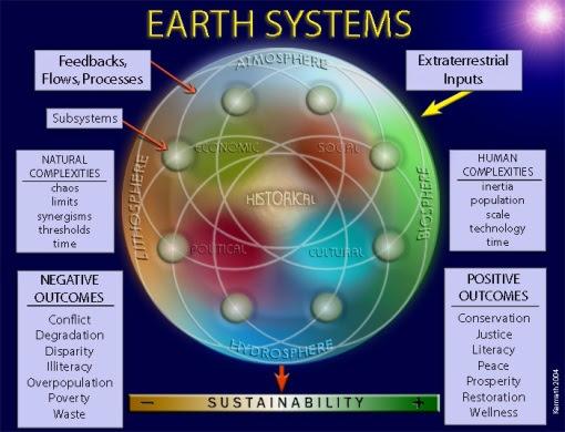 earthsystems1305small2