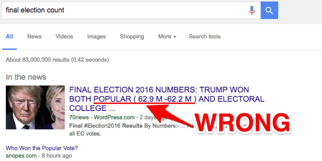 Image result for 2016 popular vote final