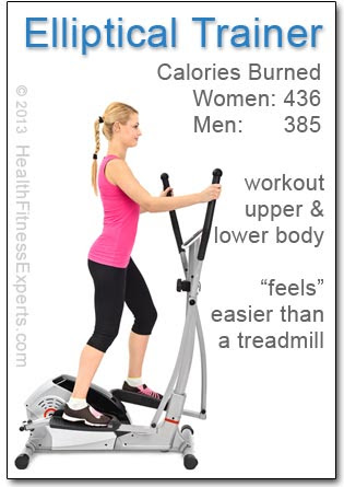 Real Calories Burned: Elliptical vs. Treadmill | Health ...