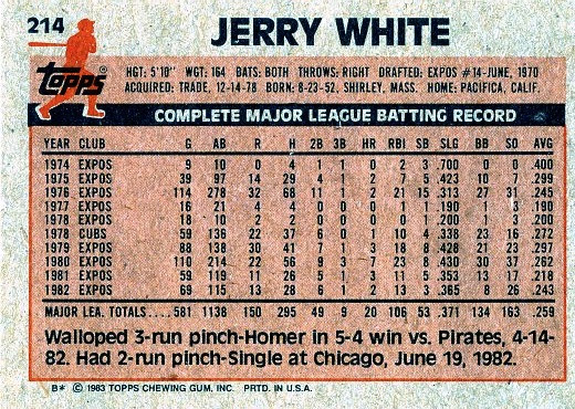 1983 Topps 214 Jerry White (Back)