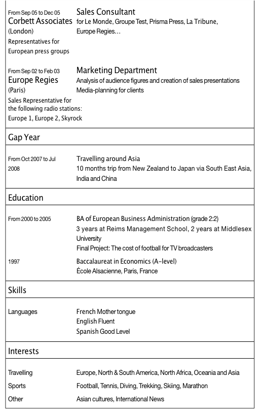 example resume  exemple cv anglais bts