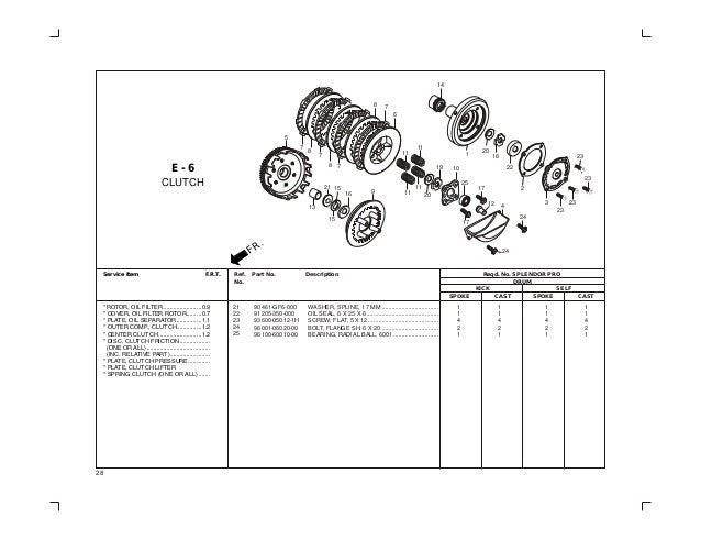Telecaster Splendor Wiring Diagram - Collection