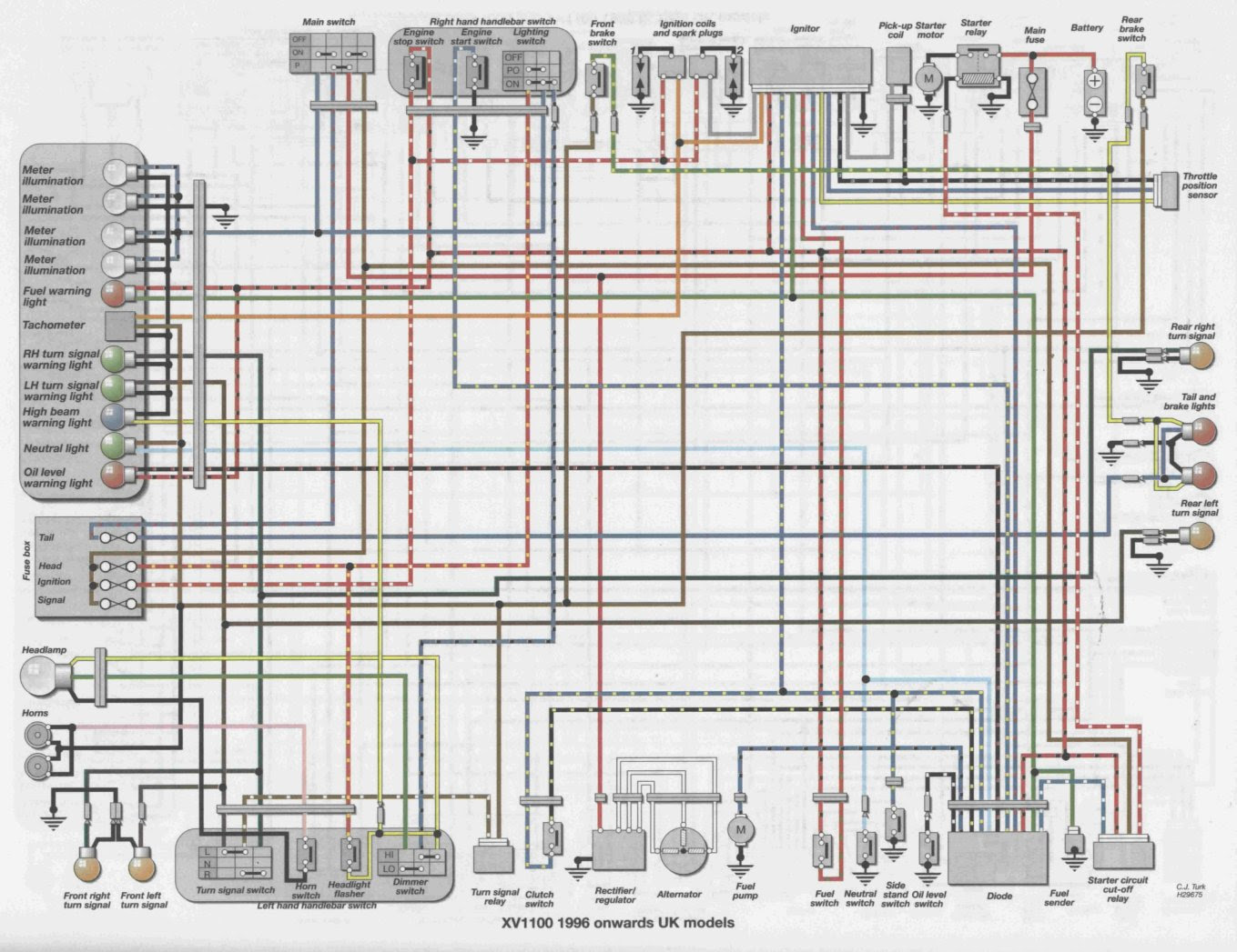 Diagram 1987 1100 Virago Wiring Diagram Full Version Hd Quality Wiring Diagram Mtswiring Prolocomontefano It