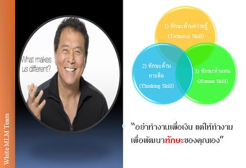 3_Skill_Success