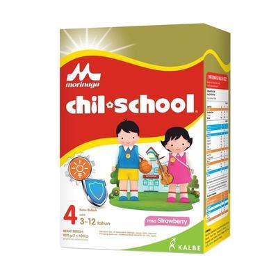 Vitamin Untuk Kecerdasan Otak Anak Usia 7 Tahun - Berbagai ...