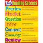 Chart Steps to Reading Success - Trend Enterprises