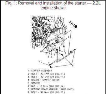 2000 chevy cavalier starter wiring diagram - wiring diagram  wiring diagram