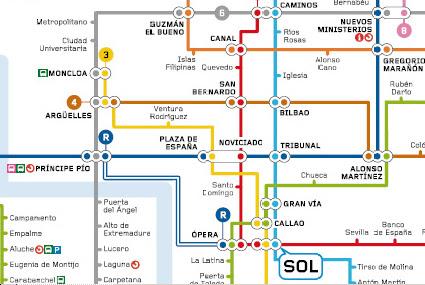 Madrid New Subway Map