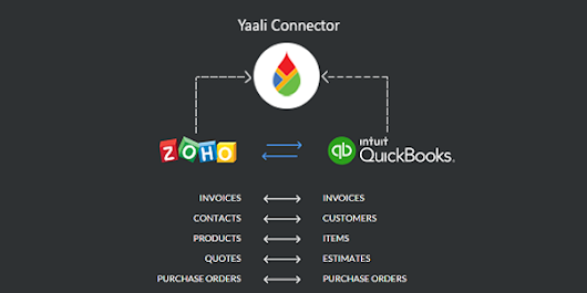 Zoho CRM integration with QuickBooks Online | QuickBooks CRM-Yaali