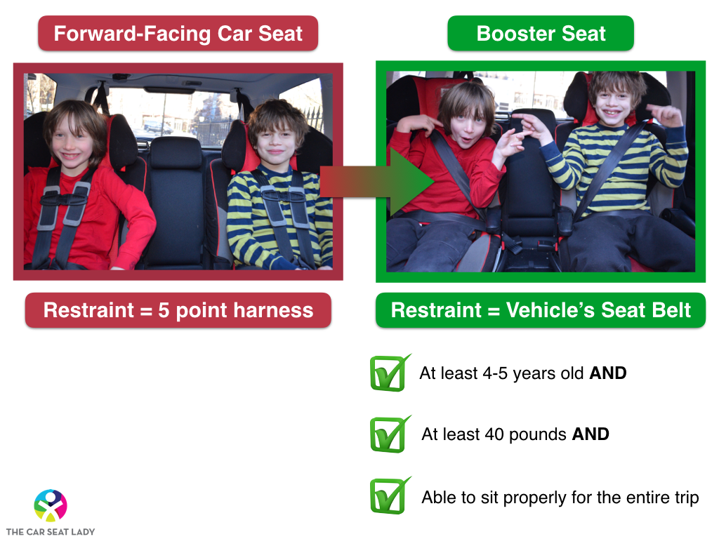 2017 Best Car Booster Seats New Cars Review