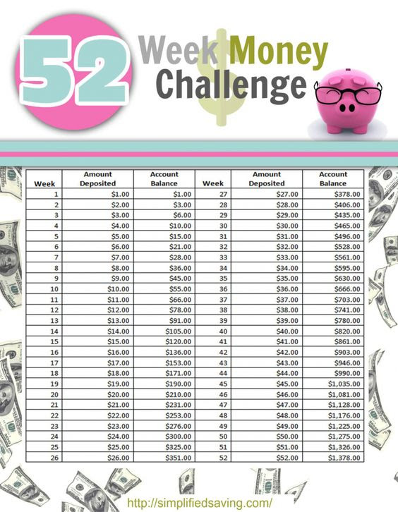 Printable 52 Week Money Challenge 2017