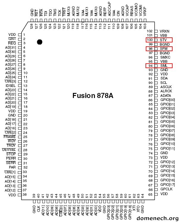 conexant-fusion-878a-pin-out-bt878a-adc