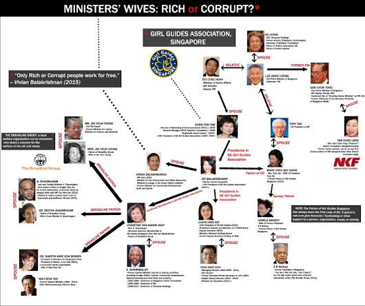 Ministers' Wives: Rich or Corrupt?