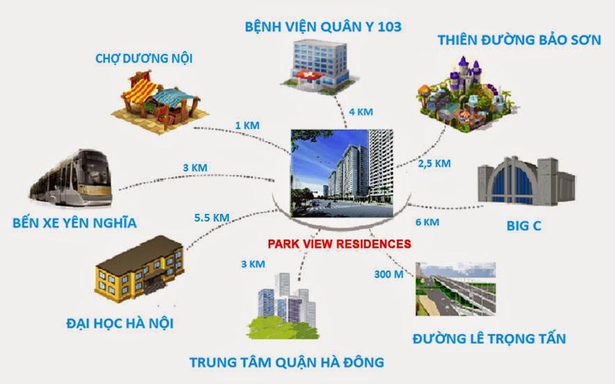 Liên kết vùng dự án Park View Residence