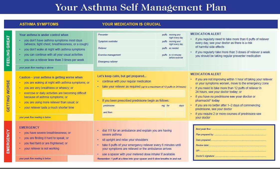 Bronchial Asthma Treatment - Asthma Lung Disease