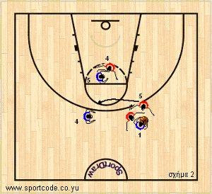 3players_mtm_drill_03b