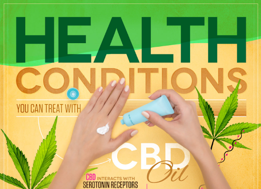 Health Conditions You Can Treat With CBD [Infographic]