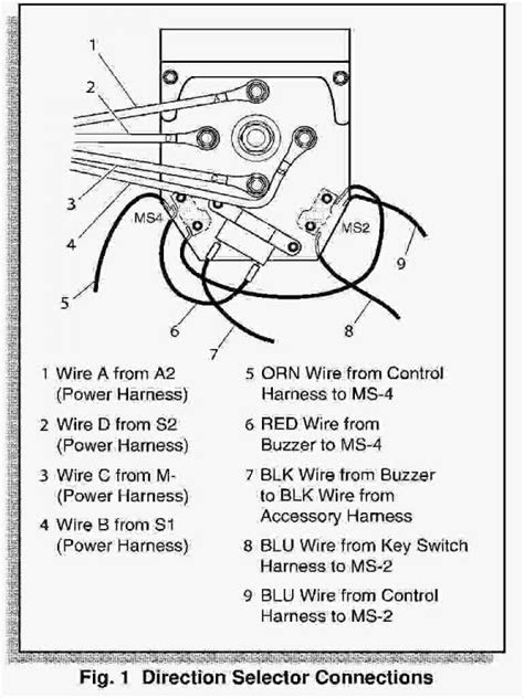 cushman golf cart wiring diagrams | ezgo golf cart wiring