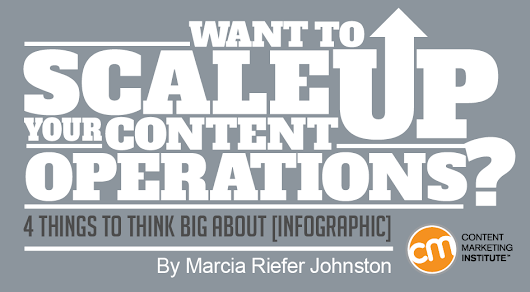 Get Your Content to Scale: 20+ Experts Tell How [Infographic]